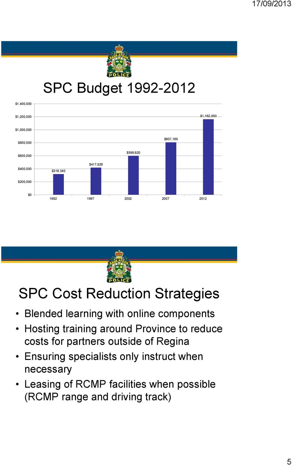 online components Hosting training around Province to reduce costs for partners outside of Regina Ensuring