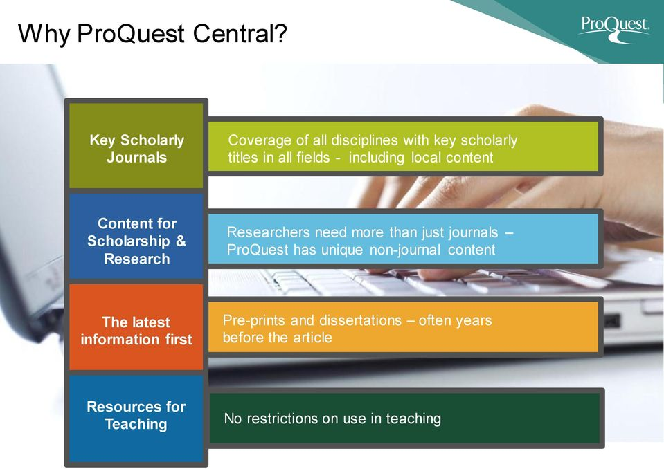 including local content Content for Scholarship & Research Researchers need more than just journals