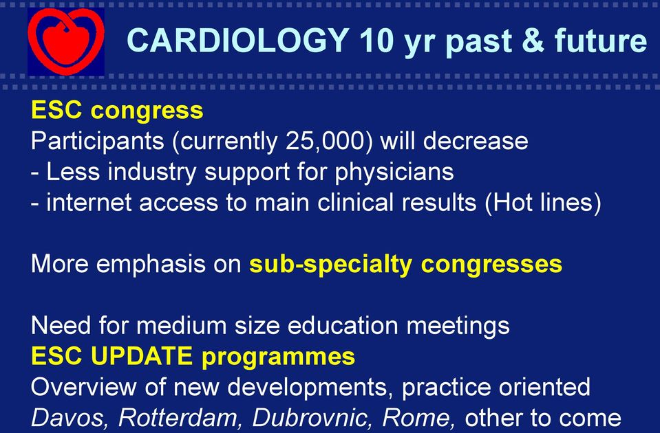 sub-specialty congresses Need for medium size education meetings ESC UPDATE programmes