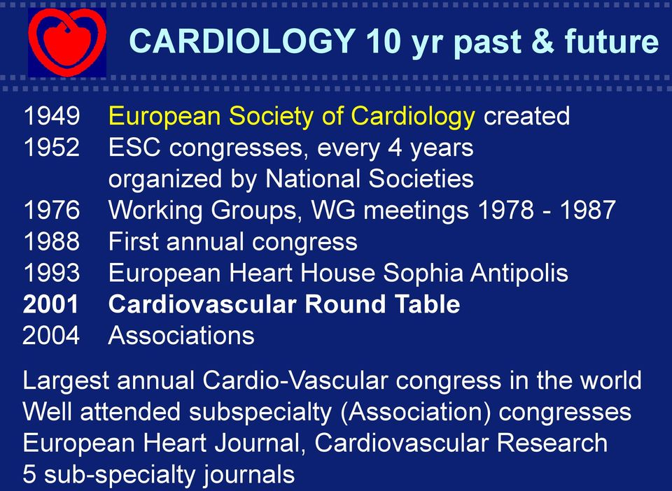 2001 Cardiovascular Round Table 2004 Associations Largest annual Cardio-Vascular congress in the world Well