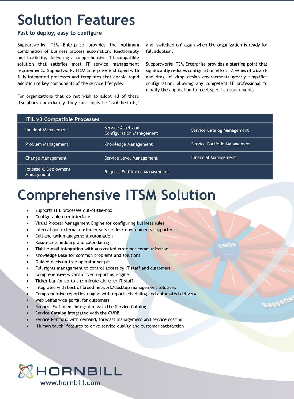 Supportworks ITSM Enterprise is shipped with fully-integrated processes and templates that enable rapid adoption of key components of the service lifecycle.