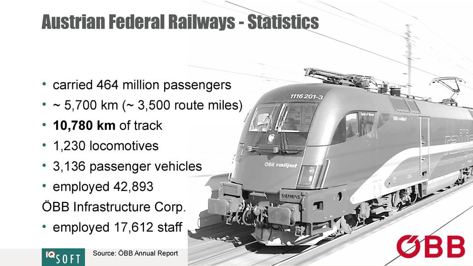 1,230 locomotives 3,136 passenger vehicles employed 42,893 ÖBB