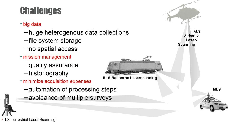 historiography minimize acquisition expenses RLS Railborne Laserscanning