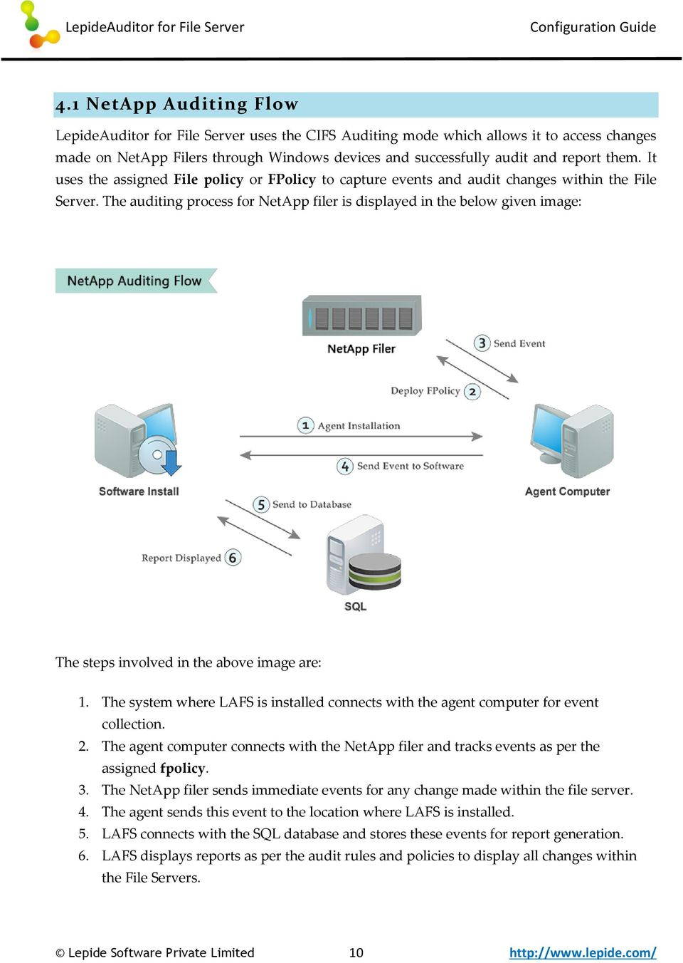 The auditing process for NetApp filer is displayed in the below given image: The steps involved in the above image are: 1.