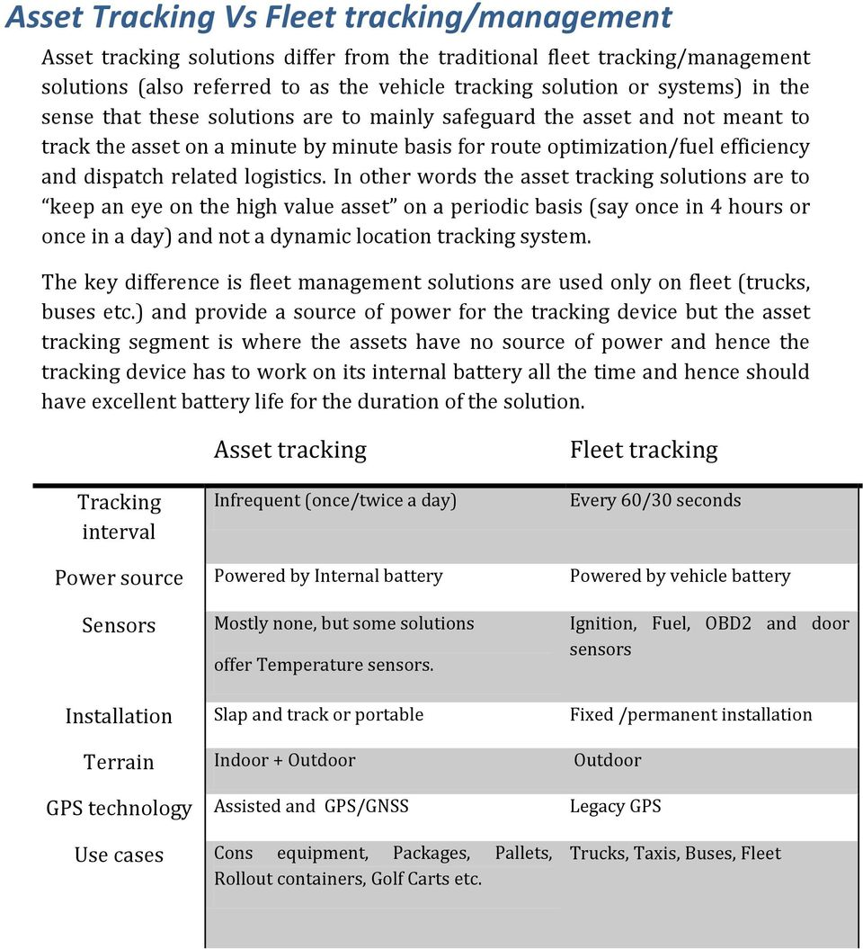 In other words the asset tracking solutions are to keep an eye on the high value asset on a periodic basis (say once in 4 hours or once in a day) and not a dynamic location tracking system.