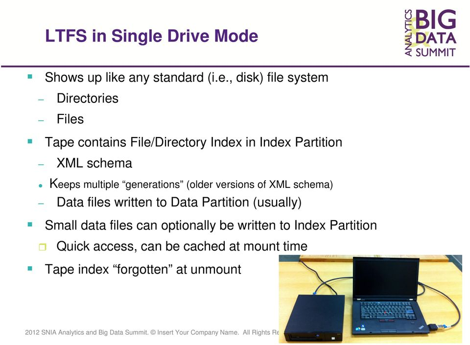 Mode Shows up like any standard (i.e., disk) file system Directories Files Tape contains