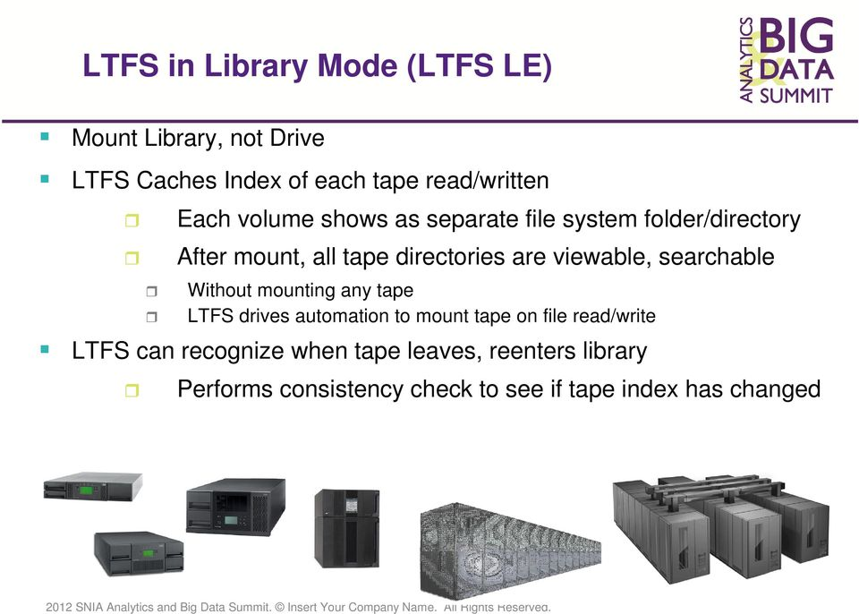 viewable, searchable Without mounting any tape LTFS drives automation to mount tape on file read/write