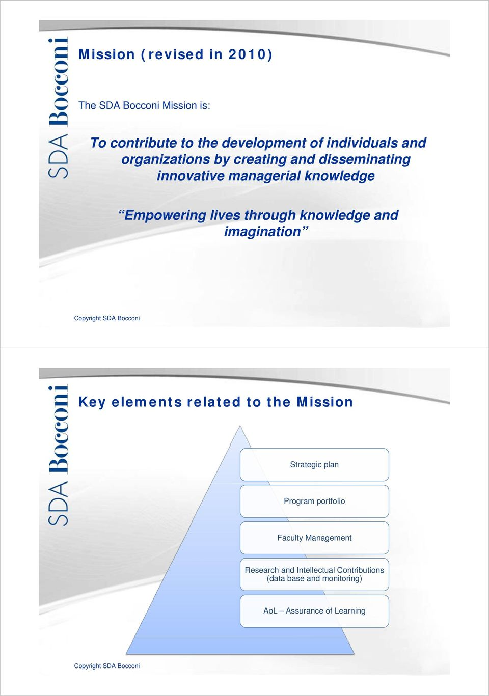 through knowledge and imagination Key elements related to the Mission Strategic plan Program portfolio