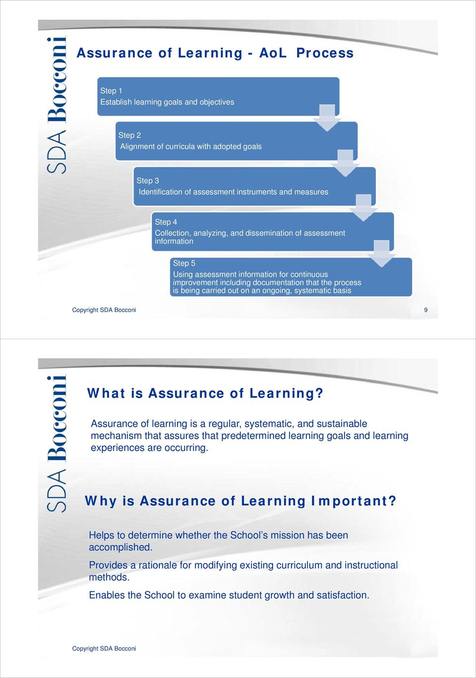 ongoing, systematic basis 9 What is Assurance of Learning?