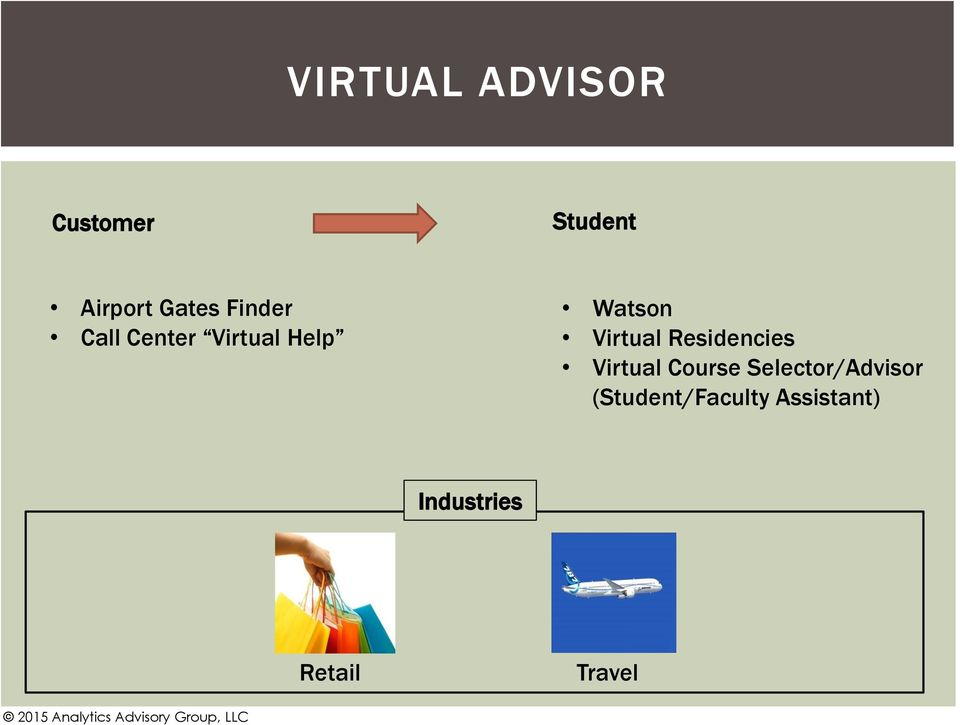 Residencies Virtual Course Selector/Advisor