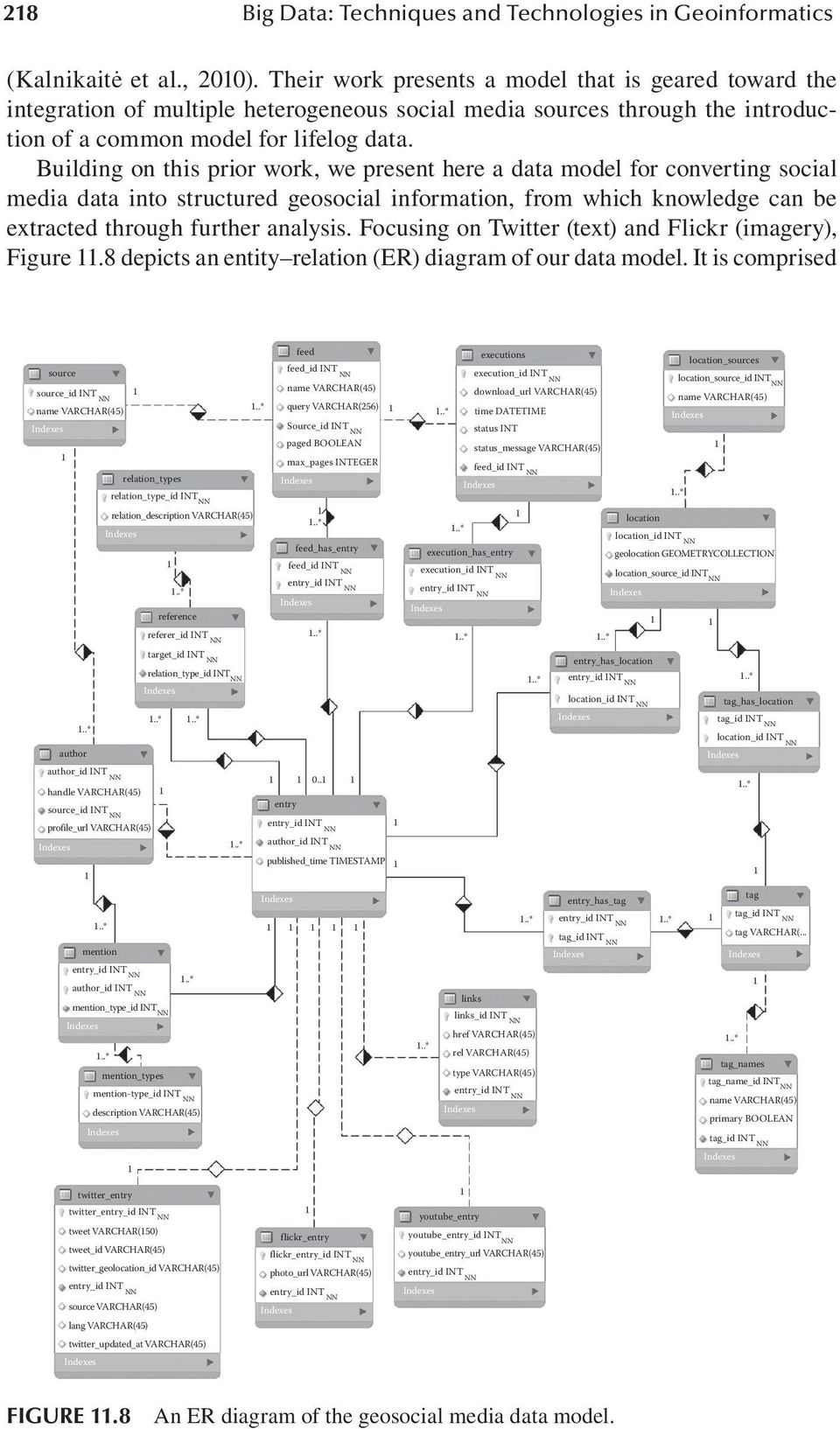 Building on this prior work, we present here a data model for converting social media data into structured geosocial information, from which knowledge can be extracted through further analysis.
