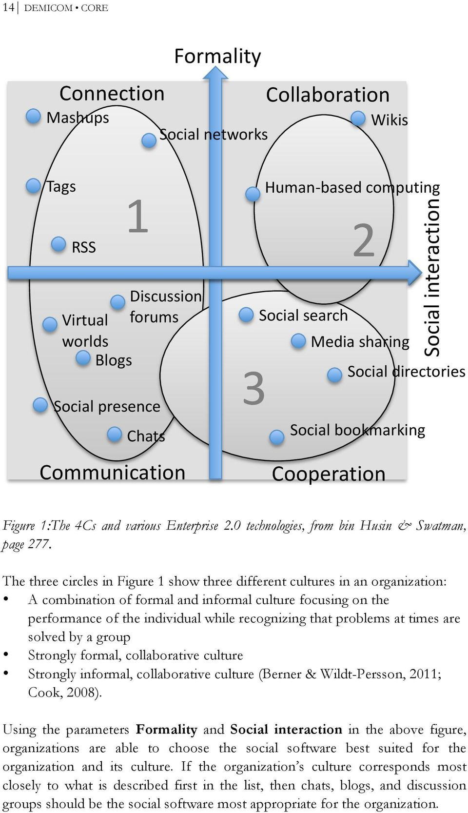 The three circles in Figure 1 show three different cultures in an organization: A combination of formal and informal culture focusing on the performance of the individual while recognizing that