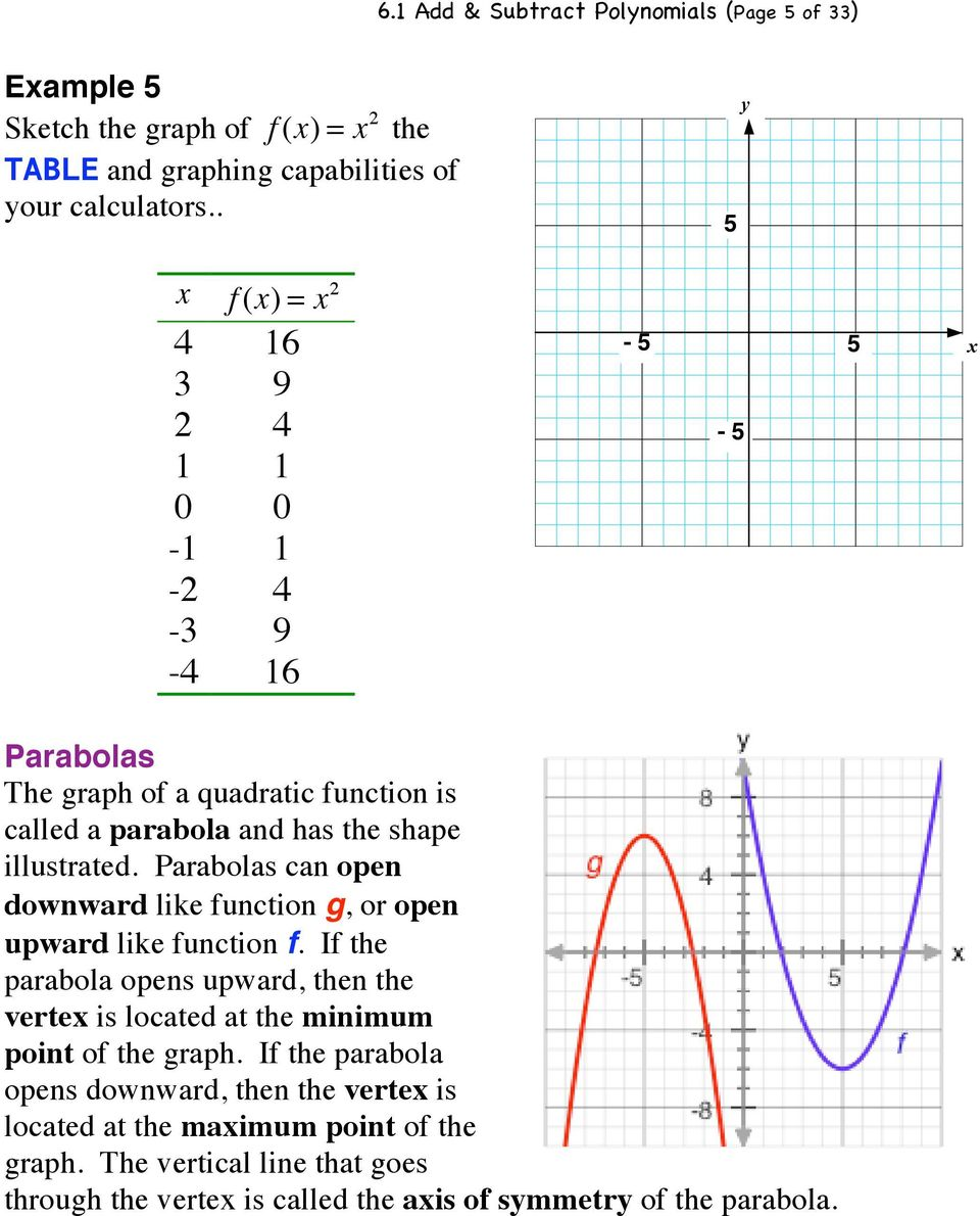 Parabolas can open downward like function g, or open upward like function f.