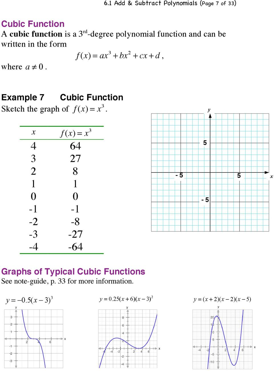 Example 7 Cubic Function Sketch the graph of f (x) = x 3.