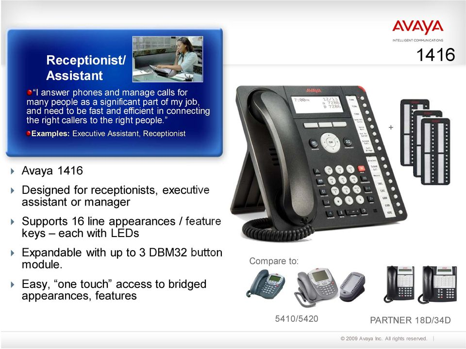 Examples: Executive Assistant, Receptionist + 1416 Avaya 1416 Designed for receptionists, executive assistant or manager