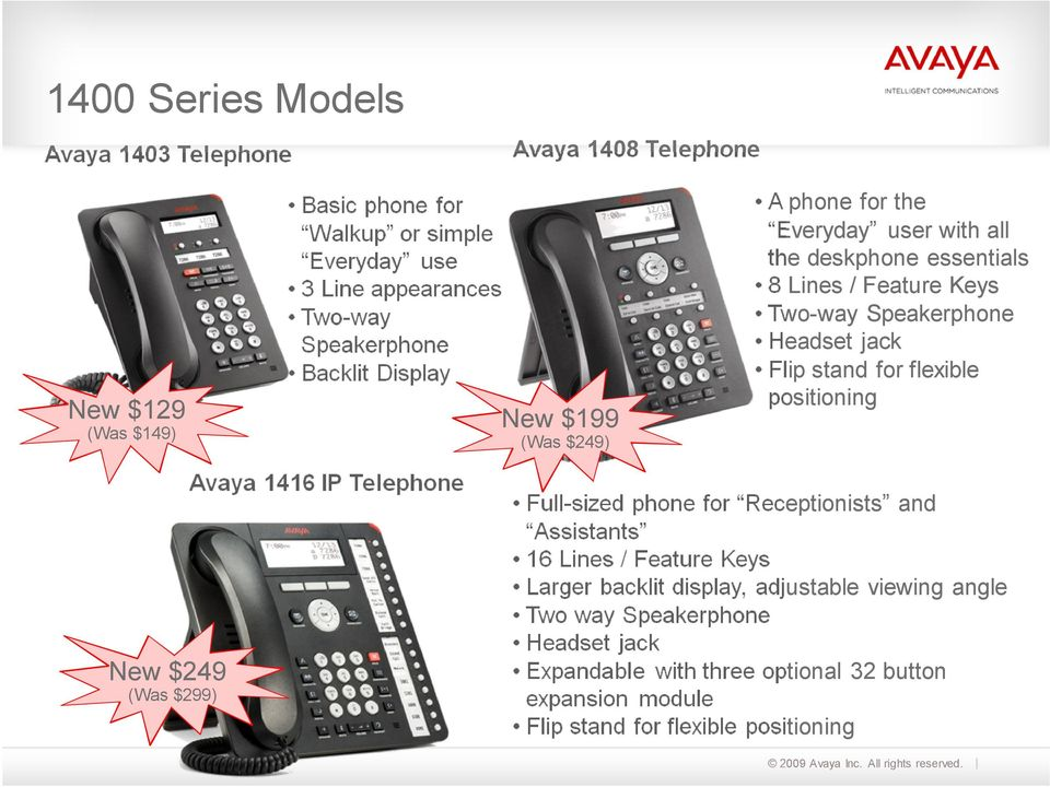 Headset jack Flip stand for flexible positioning New $249 (Was $299) Avaya 1416 IP Telephone Full-sized phone for Receptionists and Assistants 16 Lines / Feature