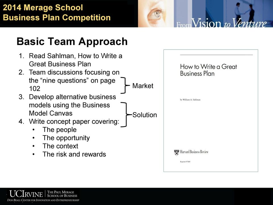 Develop alternative business models using the Business Model Canvas 4.