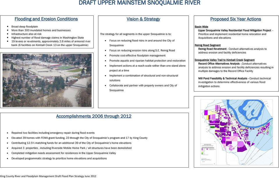 6 miles of armored river bank (6 facilities on Kimball Creek 13 on the upper Snoqualmie) The strategy for all segments in the upper Snoqualmie is to; Focus on reducing flood risks in and around the