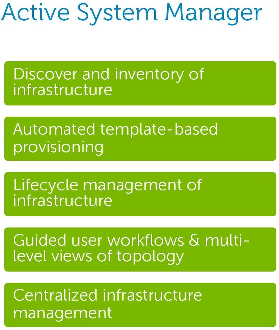 Lifecycle management of infrastructure Guided user