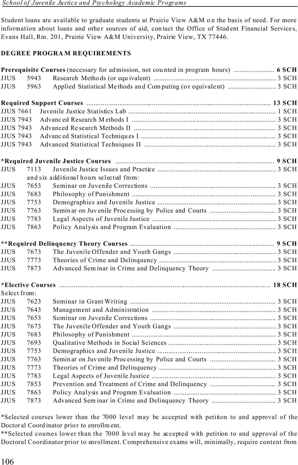 DEGREE PROGRAM REQUIREMENTS Prerequisite Courses (necessary for admission, not counted in program hours)... 6 SCH JJUS 5943 Research Metho ds (or equ ivalent).
