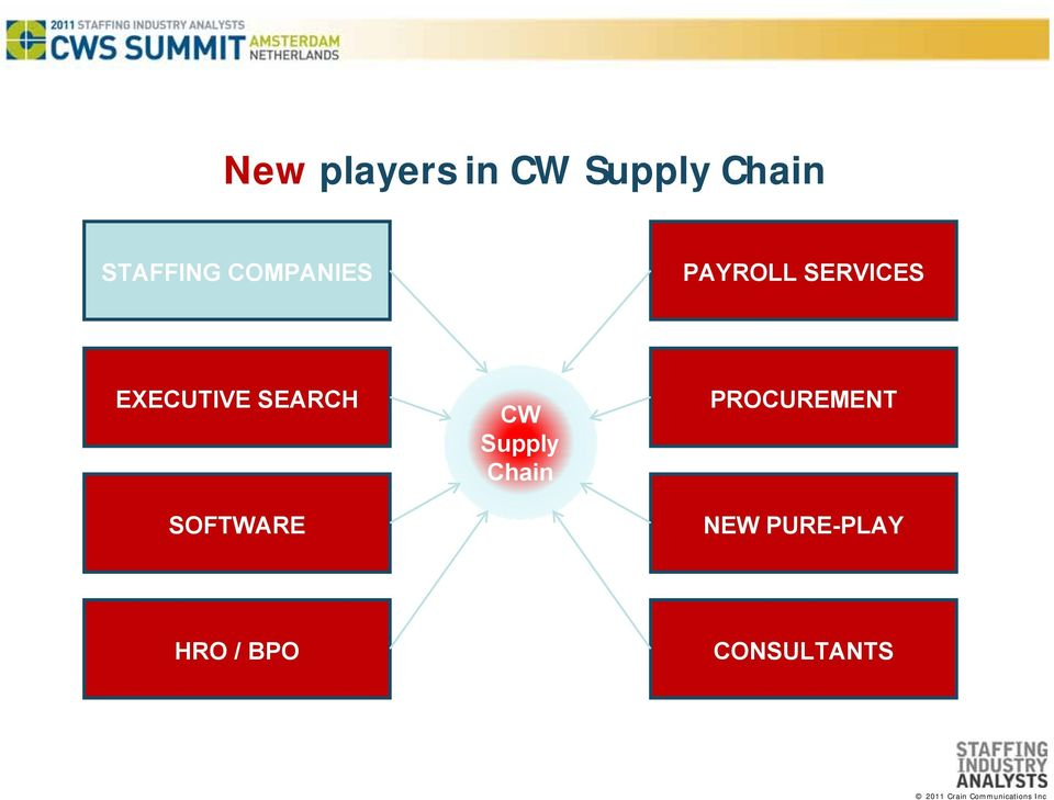 EXECUTIVE SEARCH SOFTWARE CW Supply