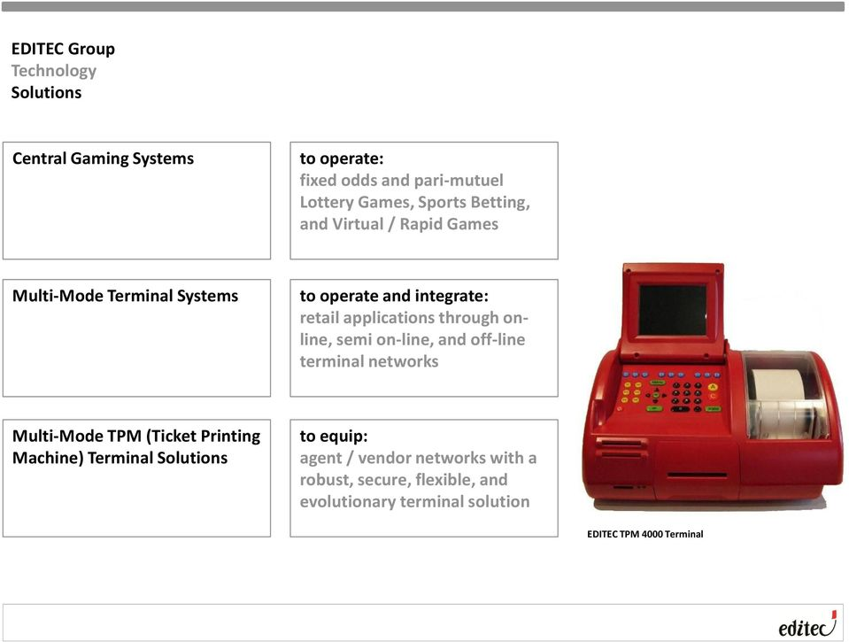 semi on-line, and off-line terminal networks Multi-Mode TPM (Ticket Printing Machine) Terminal Solutions to equip: