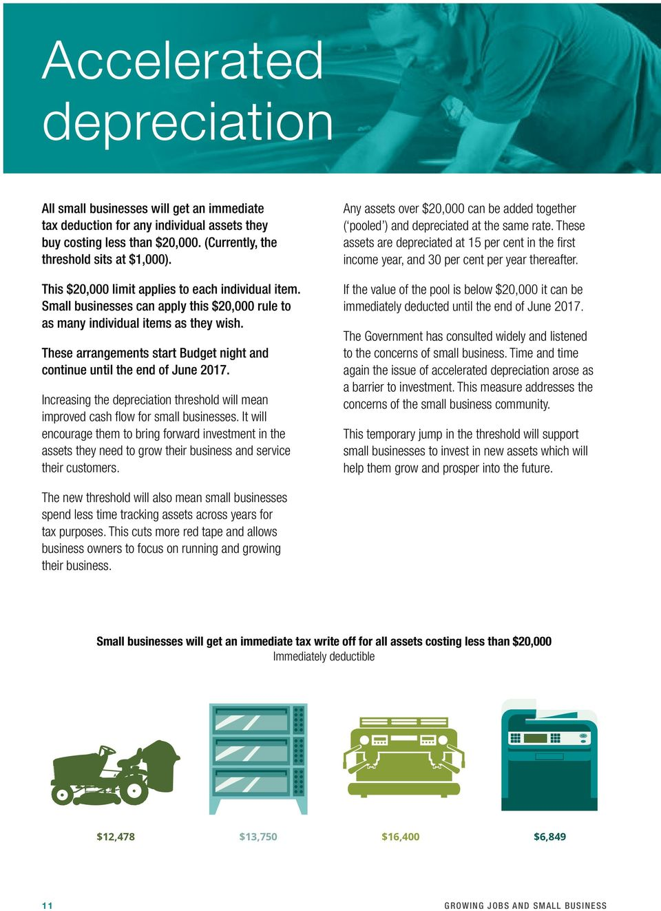 These arrangements start Budget night and continue until the end of June 2017. Increasing the depreciation threshold will mean improved cash flow for small businesses.