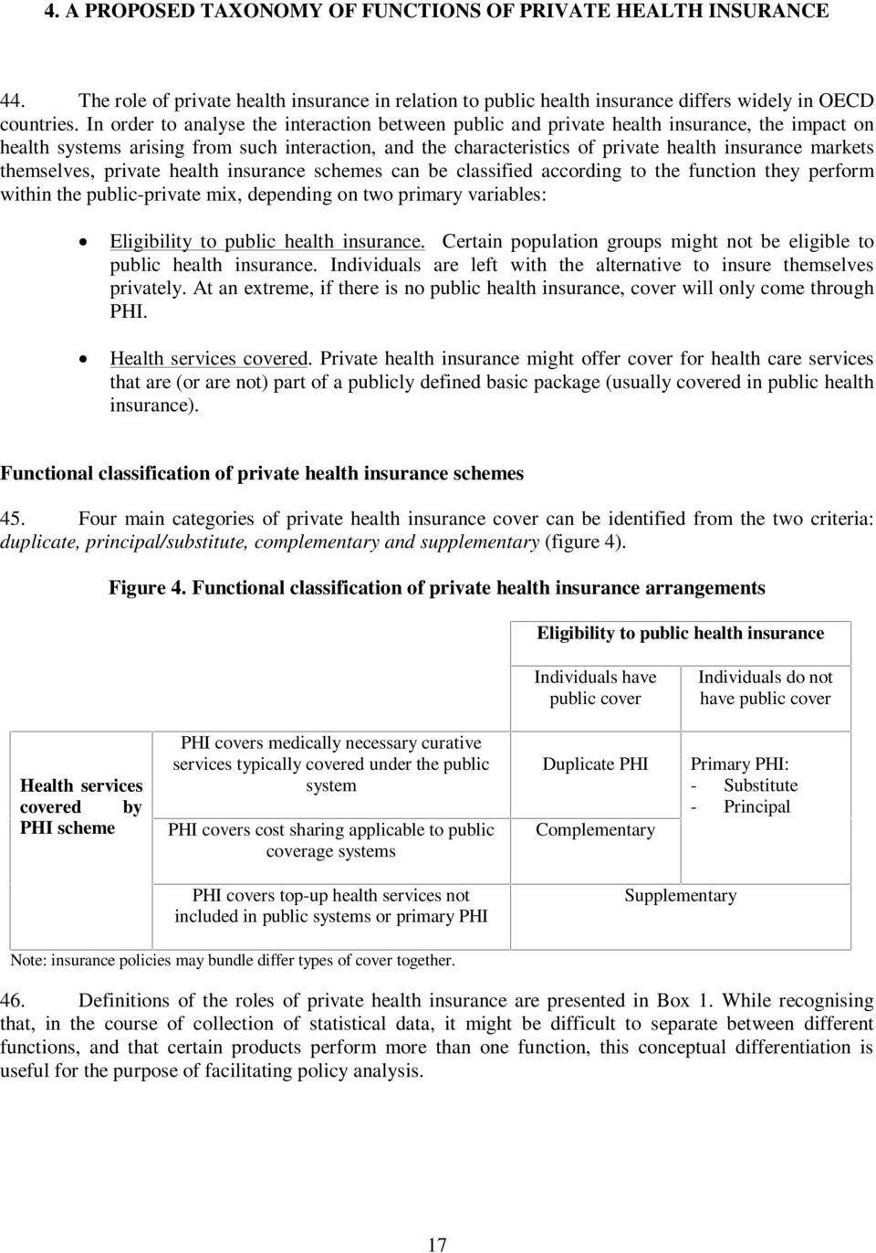 markets themselves, private health insurance schemes can be classified according to the function they perform within the public-private mi, depending on two primary variables: Eligibility to public