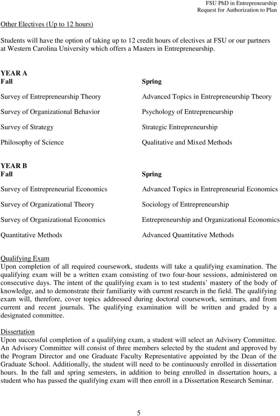YEAR A Fall Survey of Entrepreneurship Theory Survey of Organizational Behavior Survey of Strategy Philosophy of Science Spring Advanced Topics in Entrepreneurship Theory Psychology of