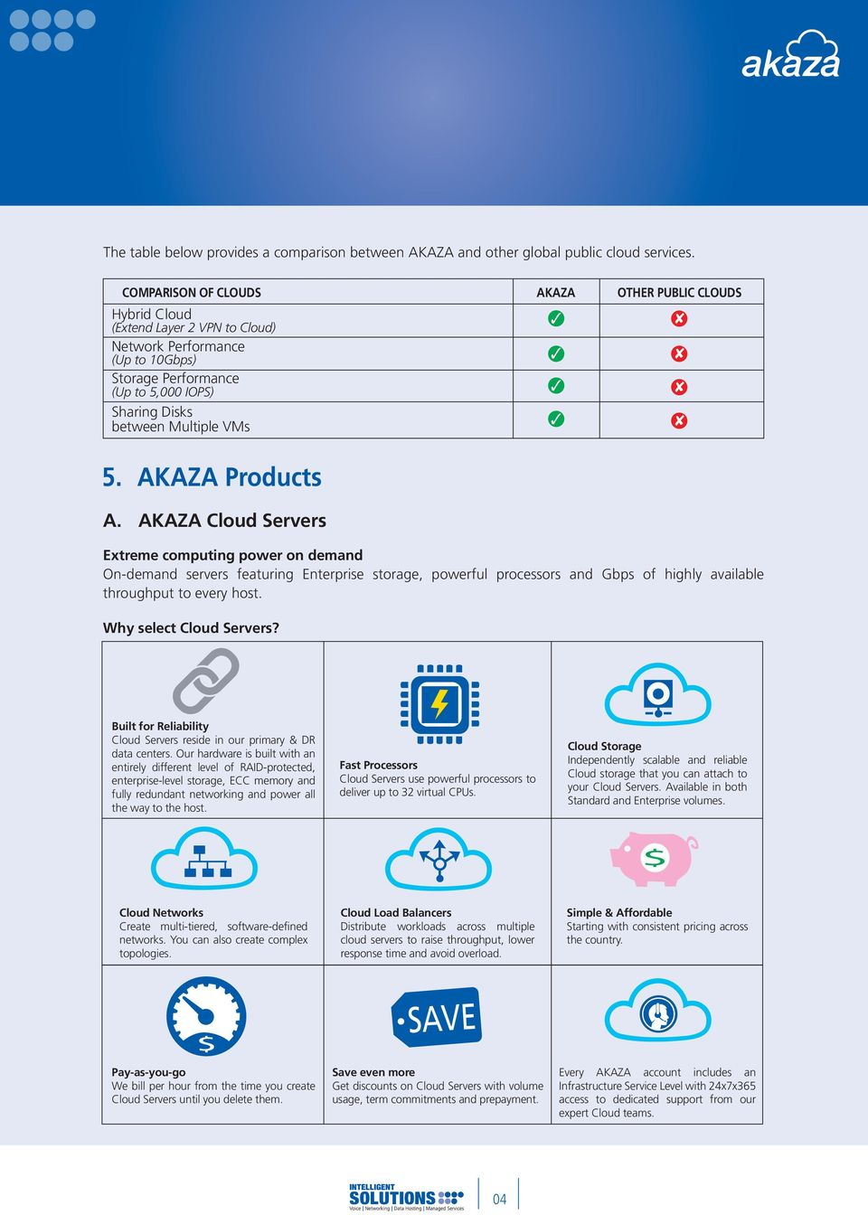 5. AKAZA Products A. AKAZA Cloud Servers Extreme computing power on demand On-demand servers featuring Enterprise storage, powerful processors and Gbps of highly available throughput to every host.
