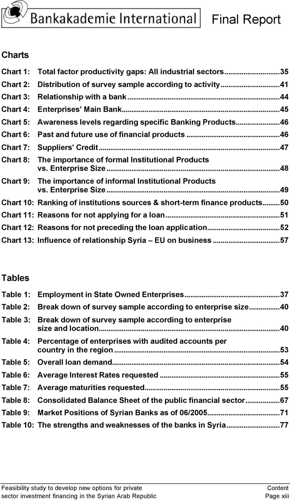 ..47 The importance of formal Institutional Products vs. Enterprise Size...48 The importance of informal Institutional Products vs. Enterprise Size...49 Chart 10: Ranking of institutions sources & short-term finance products.