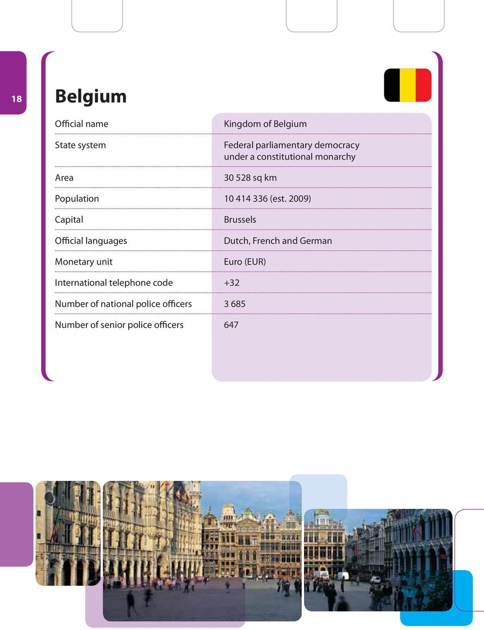 2009) Capital Official languages Monetary unit Brussels Dutch, French and German Euro (EUR)