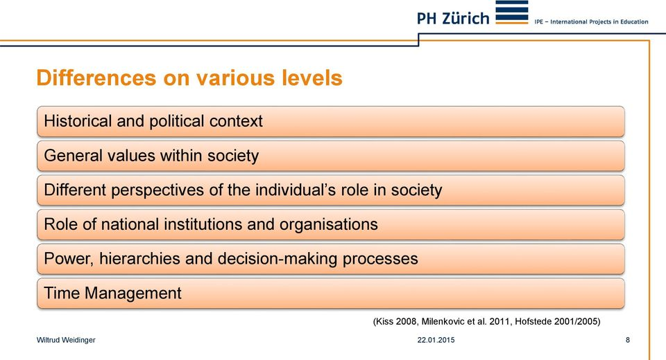 of national institutions and organisations Power, hierarchies and