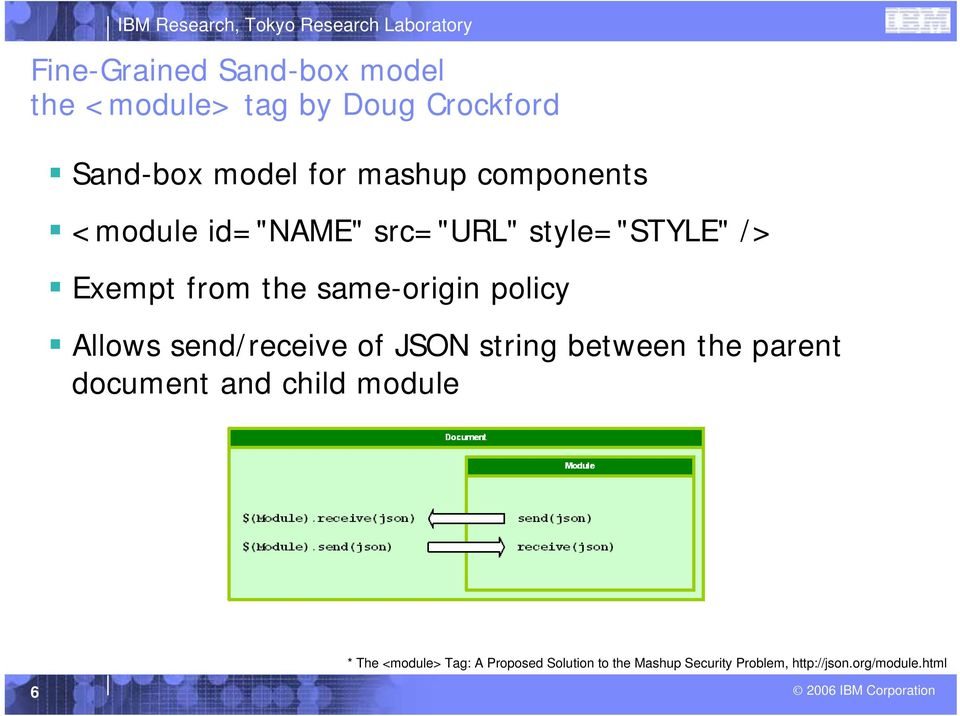 Allows send/receive of JSON string between the parent document and child module * The