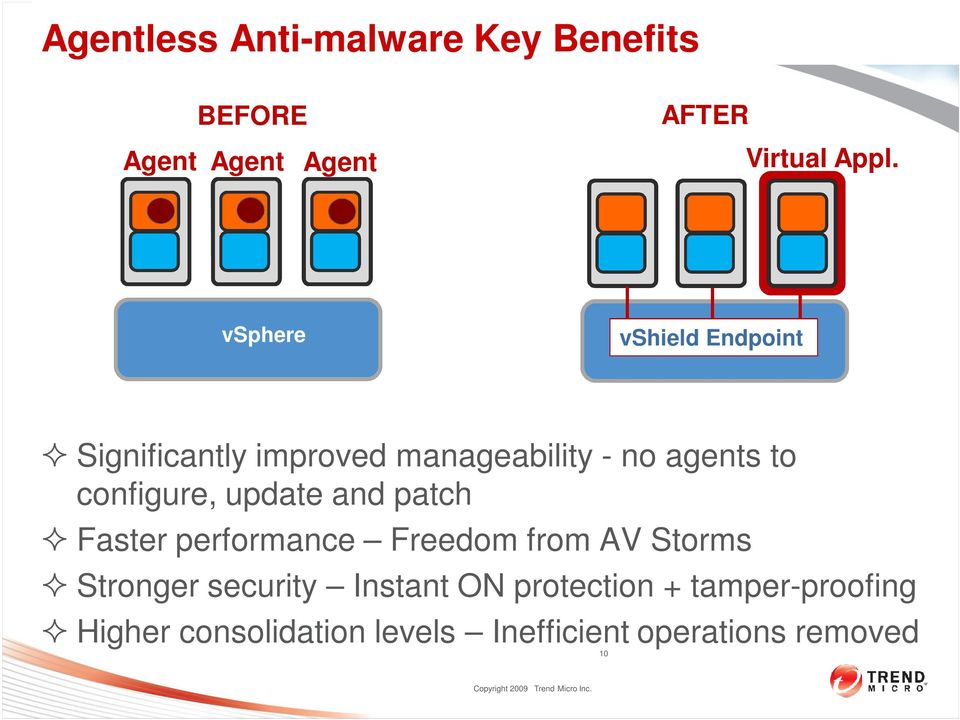 configure, update and patch Faster performance Freedom from AV Storms Stronger