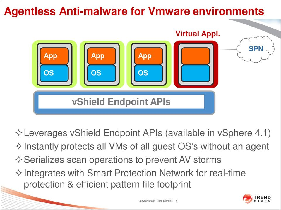 (available in vsphere 4.