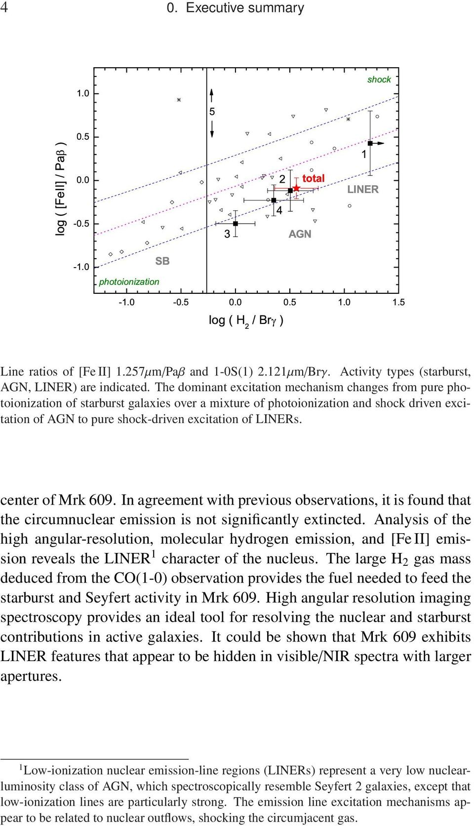 The dominant excitation mechanism changes from pure photoionization of starburst galaxies over a mixture of photoionization and shock driven excitation of AGN to pure shock-driven excitation of