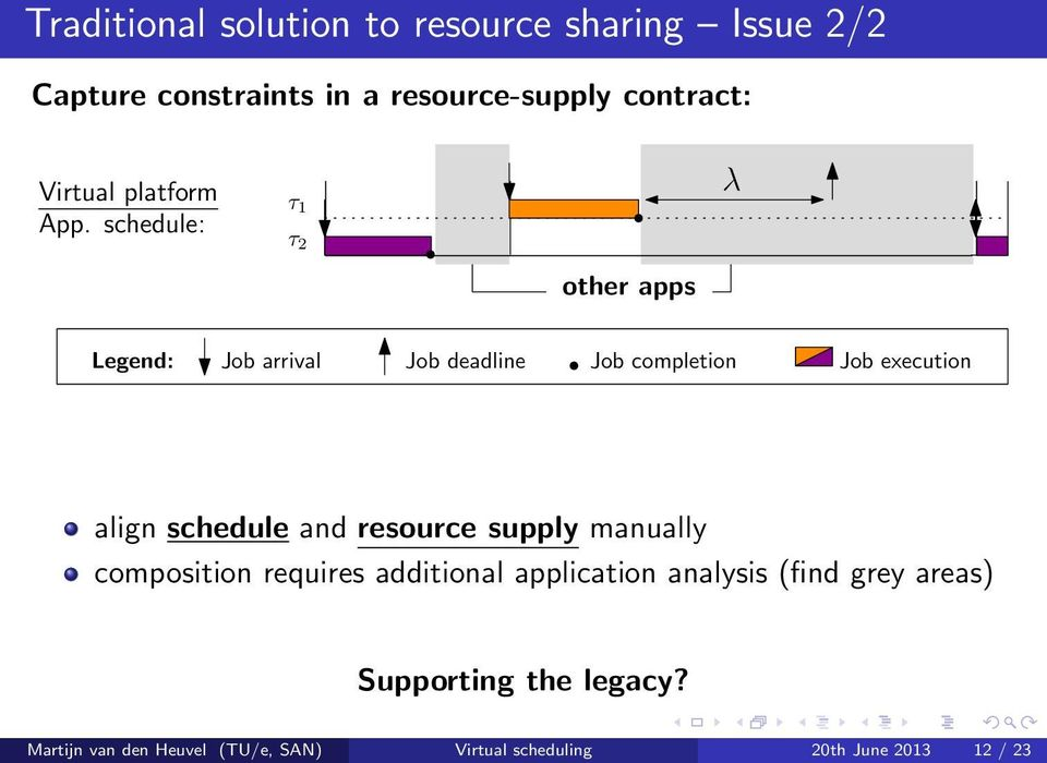 and resource supply manually composition requires additional application analysis (find grey