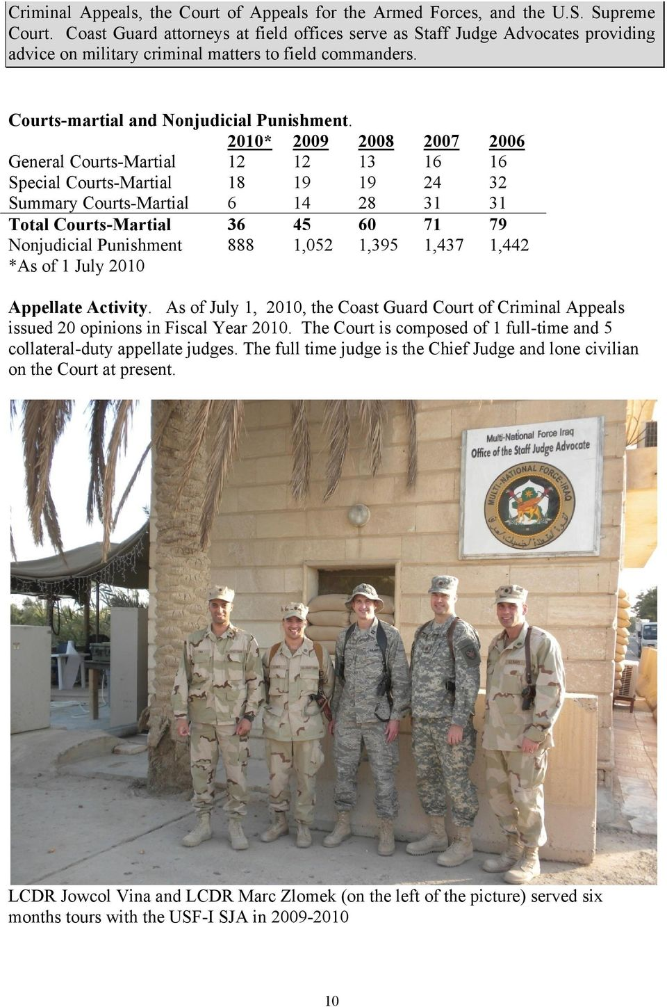 2010* 2009 2008 2007 2006 General Courts-Martial 12 12 13 16 16 Special Courts-Martial 18 19 19 24 32 Summary Courts-Martial 6 14 28 31 31 Total Courts-Martial 36 45 60 71 79 Nonjudicial Punishment