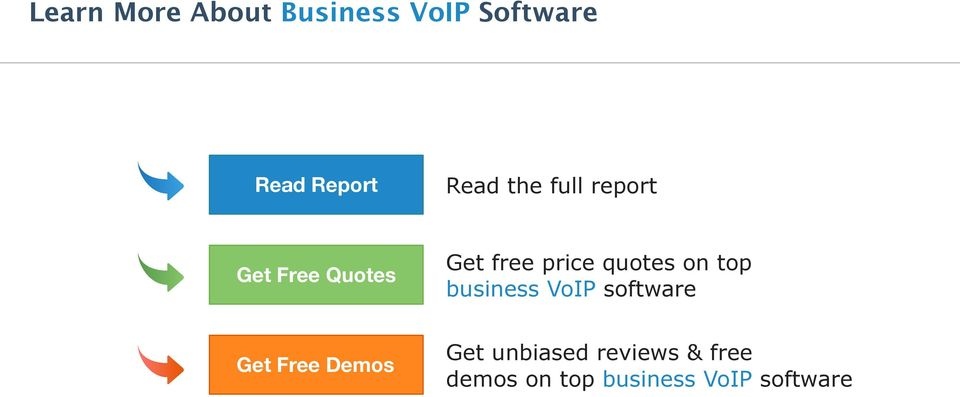 quotes on top business VoIP software Get Free Demos