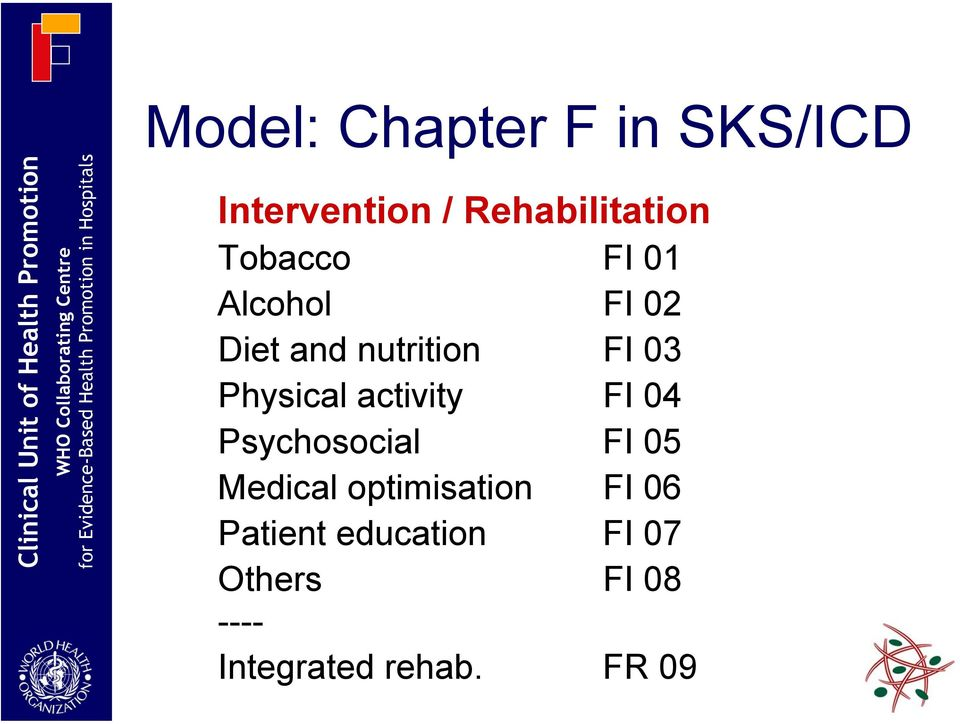 activity FI 04 Psychosocial FI 05 Medical optimisation FI 06