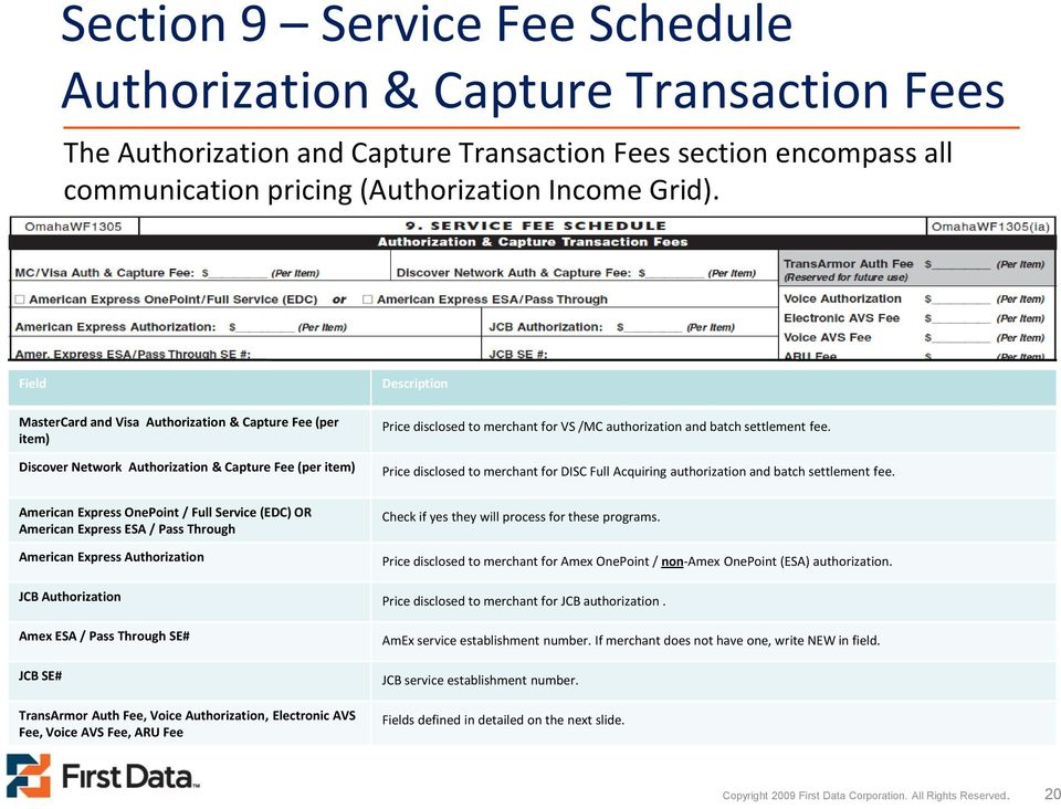 Price disclosed to merchant for DISC Full Acquiring authorization and batch settlement fee.