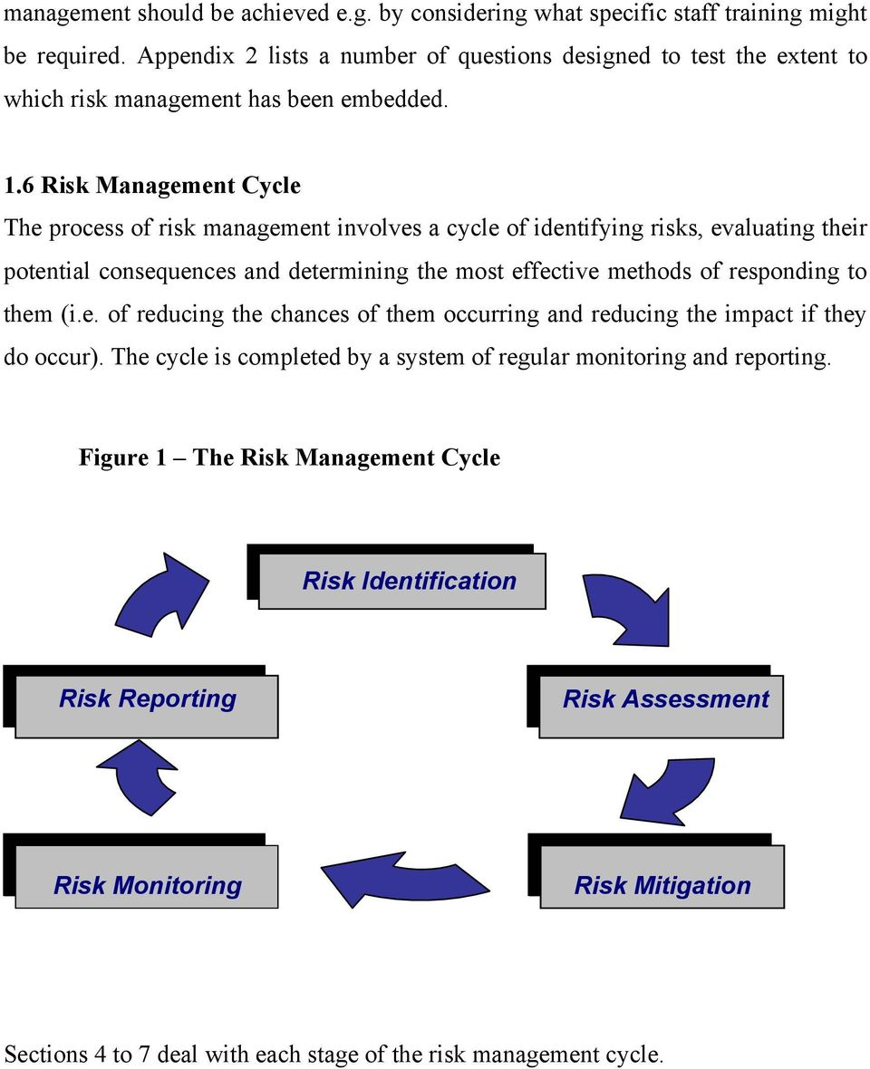 6 Risk Management Cycle The process of risk management involves a cycle of identifying risks, evaluating their potential consequences and determining the most effective methods of