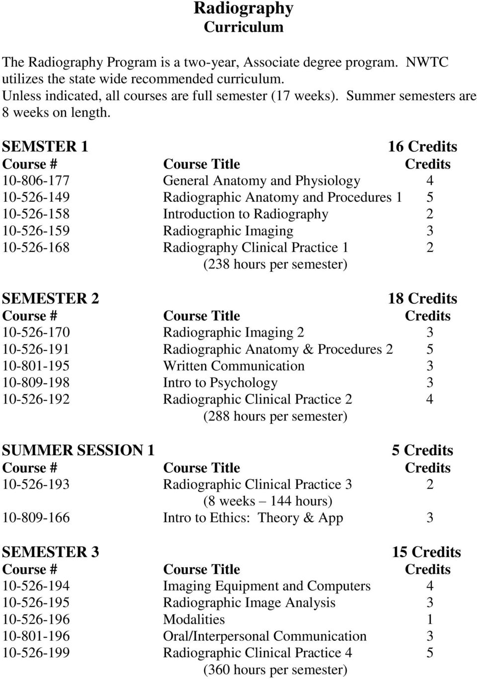 SEMSTER 1 16 Credits 10-806-177 General Anatomy and Physiology 4 10-526-149 Radiographic Anatomy and Procedures 1 5 10-526-158 Introduction to Radiography 2 10-526-159 Radiographic Imaging 3