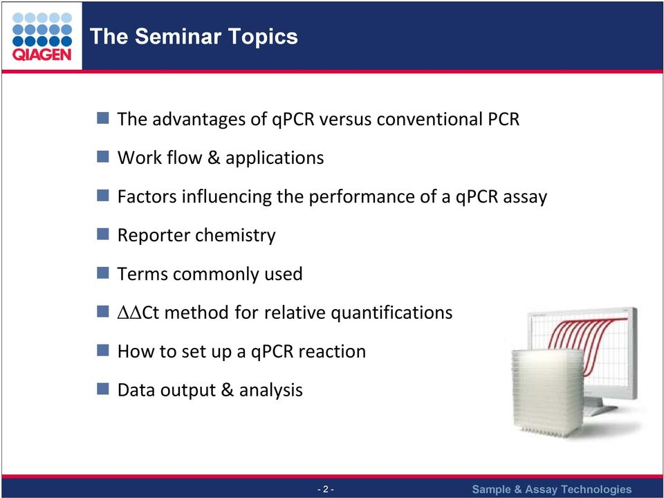 qpcr assay Reporter chemistry Terms commonly used Ct method for