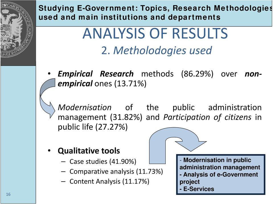 71%) Modernisation of the public administration management (31.82%) and Participation of citizens in public life (27.