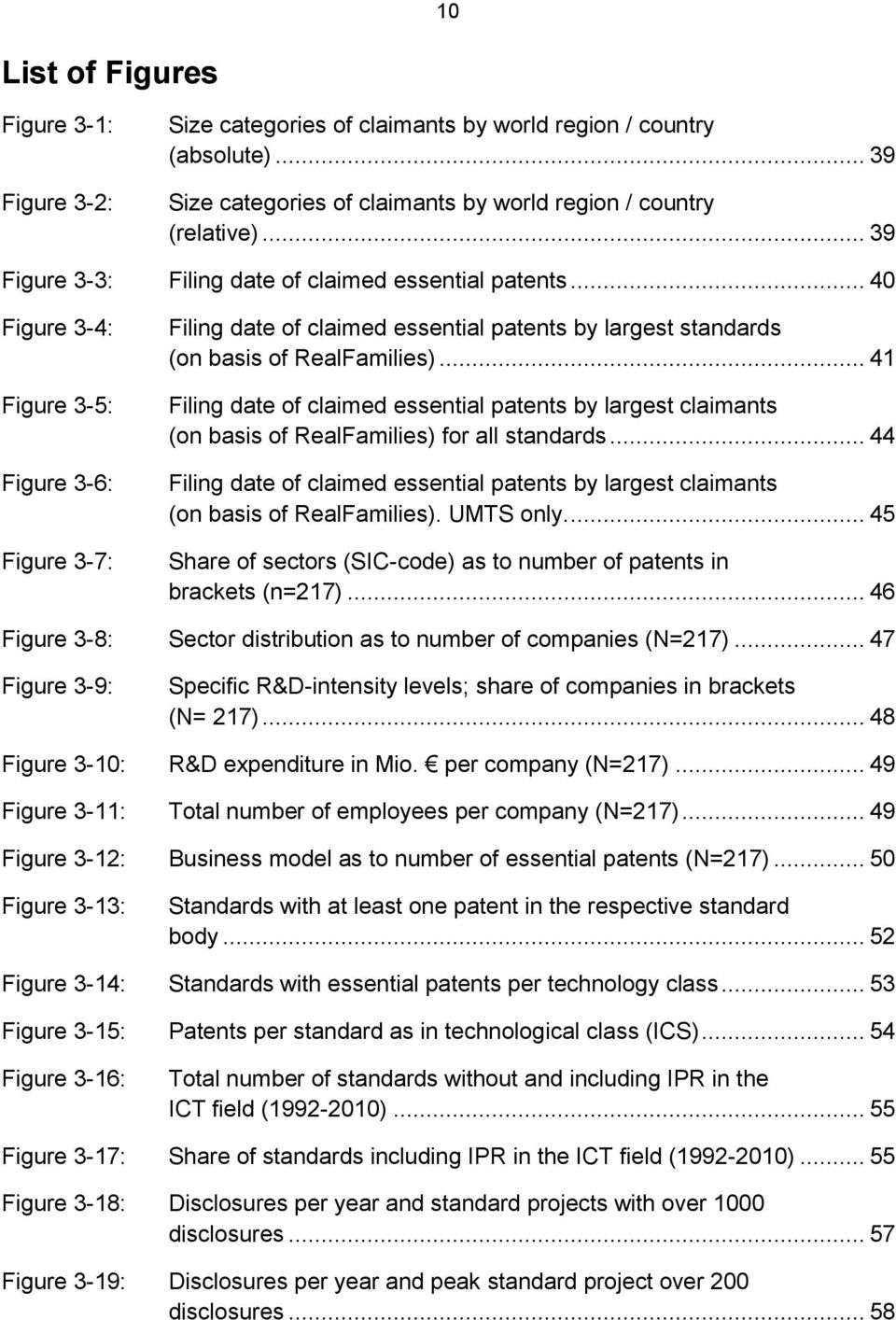 .. 41 Filing date of claimed essential patents by largest claimants (on basis of RealFamilies) for all standards.