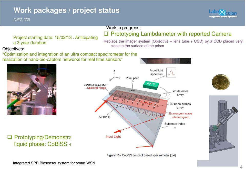 realization of nano-bio-captors networks for real time sensors Prototyping Lambdameter with reported Camera Replace the imager system