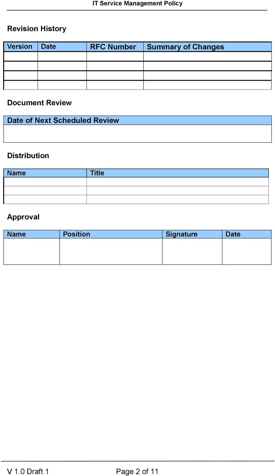 Scheduled Review Distribution Name Title