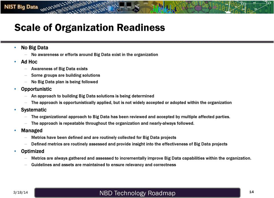 Systematic The organizational approach to Big Data has been reviewed and accepted by multiple affected parties. The approach is repeatable throughout the organization and nearly-always followed.